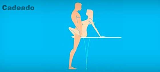 posições sexuais preferidas das mulheres - posicao sexual cadeado